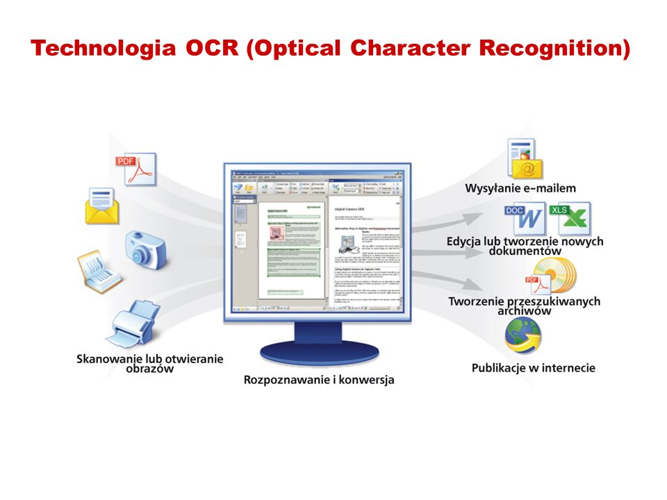 Technologia OCR (Optical Character Recognition)