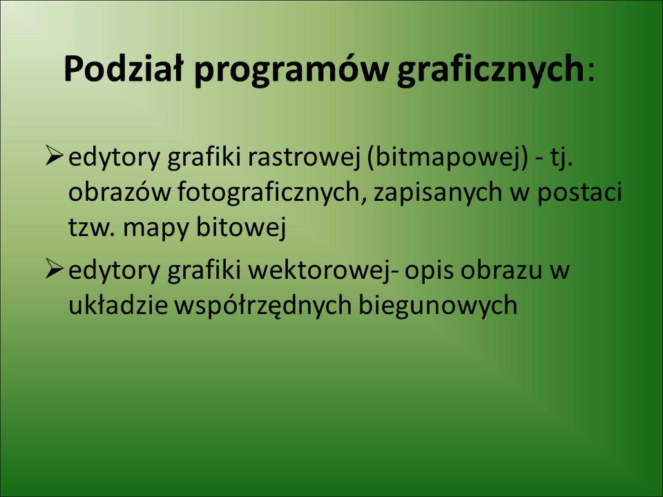 Podział programów graficznych: edytory grafiki rastrowej (bitmapowej) - tj.