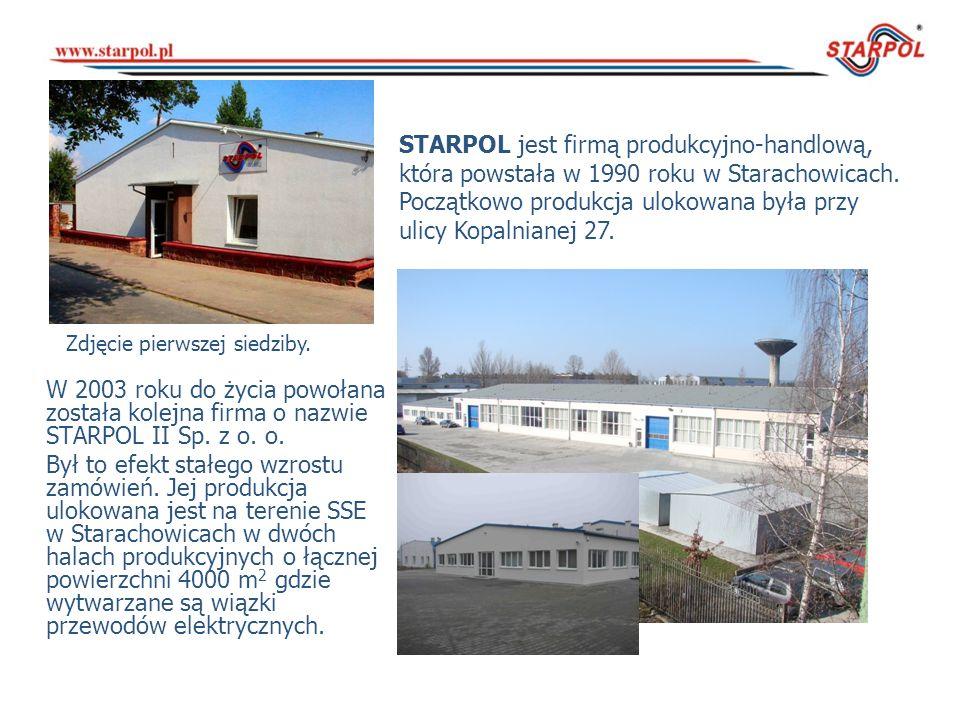 W 2003 roku do życia powołana została kolejna firma o nazwie STARPOL II Sp. z o. o. Był to efekt stałego wzrostu zamówień. Jej produkcja ulokowana jes