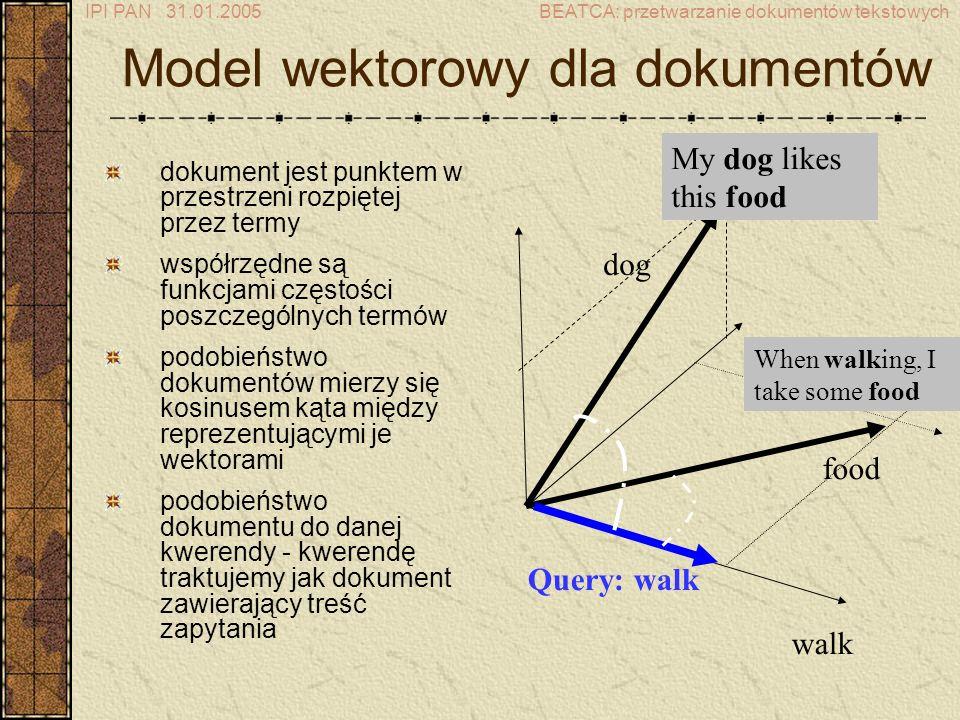 IPI PAN 31.01.2005BEATCA: przetwarzanie dokumentów tekstowych Model wektorowy dla dokumentów dokument jest punktem w przestrzeni rozpiętej przez termy współrzędne są funkcjami częstości poszczególnych termów podobieństwo dokumentów mierzy się kosinusem kąta między reprezentującymi je wektorami podobieństwo dokumentu do danej kwerendy - kwerendę traktujemy jak dokument zawierający treść zapytania dog food walk Query: walk My dog likes this food When walking, I take some food