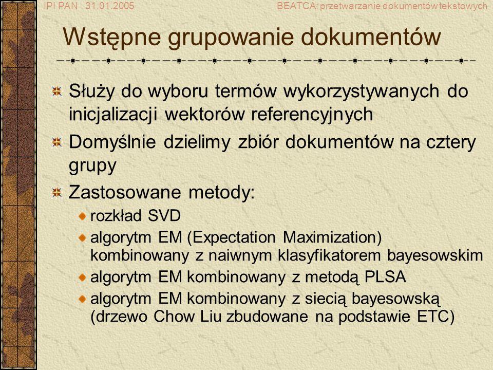 IPI PAN 31.01.2005BEATCA: przetwarzanie dokumentów tekstowych Wstępne grupowanie dokumentów Służy do wyboru termów wykorzystywanych do inicjalizacji wektorów referencyjnych Domyślnie dzielimy zbiór dokumentów na cztery grupy Zastosowane metody: rozkład SVD algorytm EM (Expectation Maximization) kombinowany z naiwnym klasyfikatorem bayesowskim algorytm EM kombinowany z metodą PLSA algorytm EM kombinowany z siecią bayesowską (drzewo Chow Liu zbudowane na podstawie ETC)