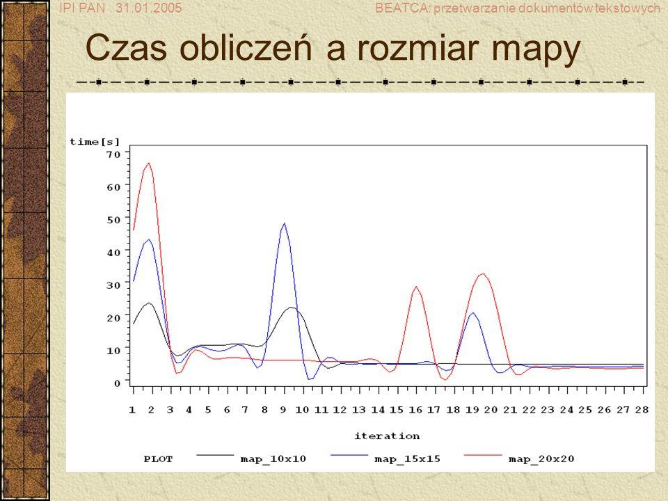 IPI PAN 31.01.2005BEATCA: przetwarzanie dokumentów tekstowych Czas obliczeń a rozmiar mapy