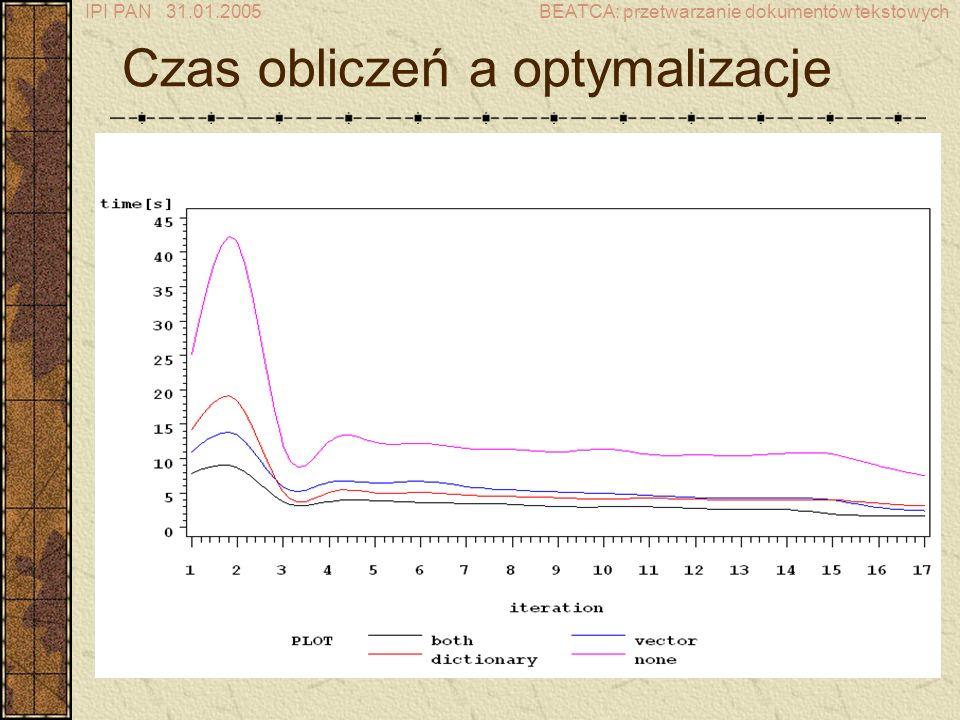 IPI PAN 31.01.2005BEATCA: przetwarzanie dokumentów tekstowych Czas obliczeń a optymalizacje