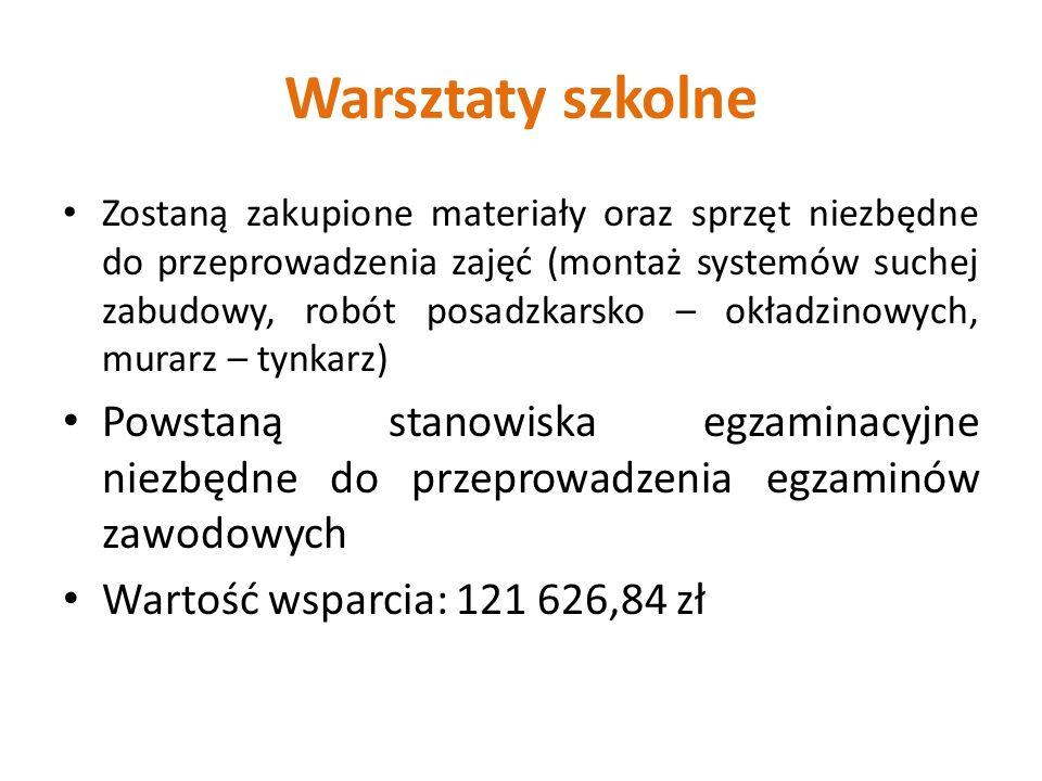 Warsztaty szkolne Zostaną zakupione materiały oraz sprzęt niezbędne do przeprowadzenia zajęć (montaż systemów suchej zabudowy, robót posadzkarsko – okładzinowych, murarz – tynkarz) Powstaną stanowiska egzaminacyjne niezbędne do przeprowadzenia egzaminów zawodowych Wartość wsparcia: 121 626,84 zł