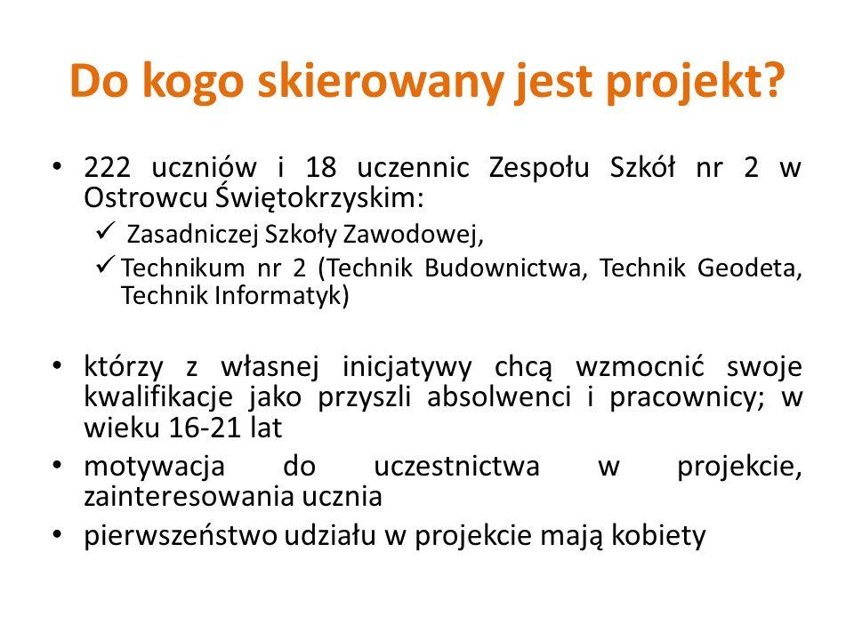 Do kogo skierowany jest projekt.