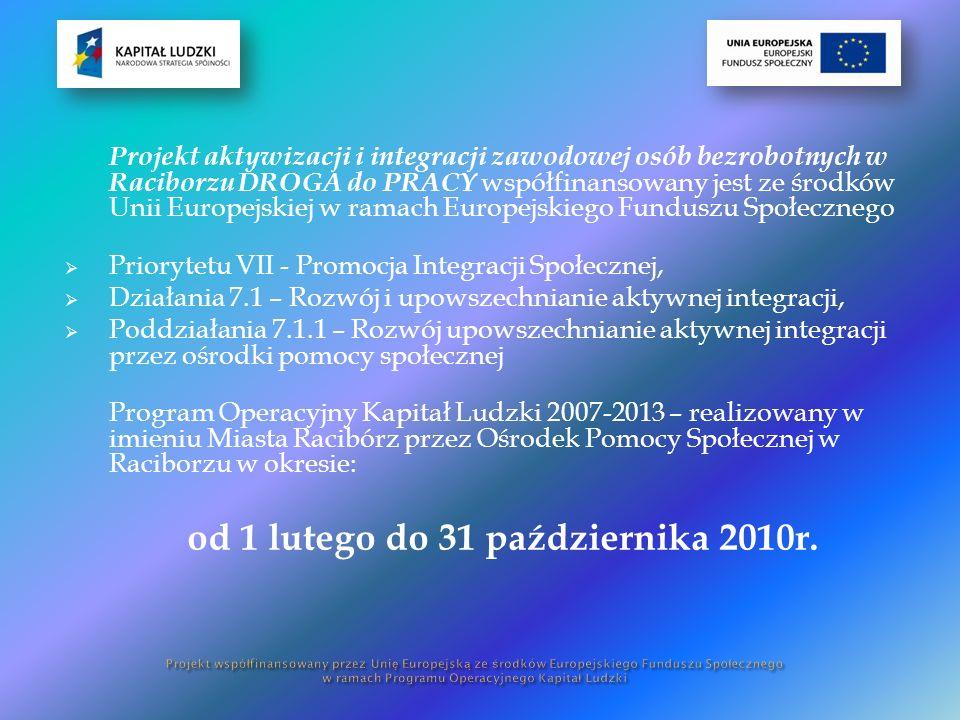 Projekt aktywizacji i integracji zawodowej osób bezrobotnych w Raciborzu DROGA do PRACY współfinansowany jest ze środków Unii Europejskiej w ramach Europejskiego Funduszu Społecznego Priorytetu VII - Promocja Integracji Społecznej, Działania 7.1 – Rozwój i upowszechnianie aktywnej integracji, Poddziałania 7.1.1 – Rozwój upowszechnianie aktywnej integracji przez ośrodki pomocy społecznej Program Operacyjny Kapitał Ludzki 2007-2013 – realizowany w imieniu Miasta Racibórz przez Ośrodek Pomocy Społecznej w Raciborzu w okresie: od 1 lutego do 31 października 2010r.