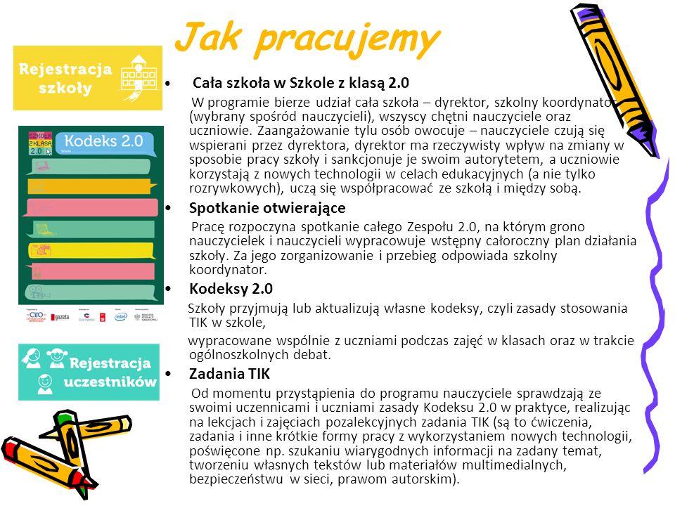 Jak pracujemy Cała szkoła w Szkole z klasą 2.0 W programie bierze udział cała szkoła – dyrektor, szkolny koordynator (wybrany spośród nauczycieli), ws