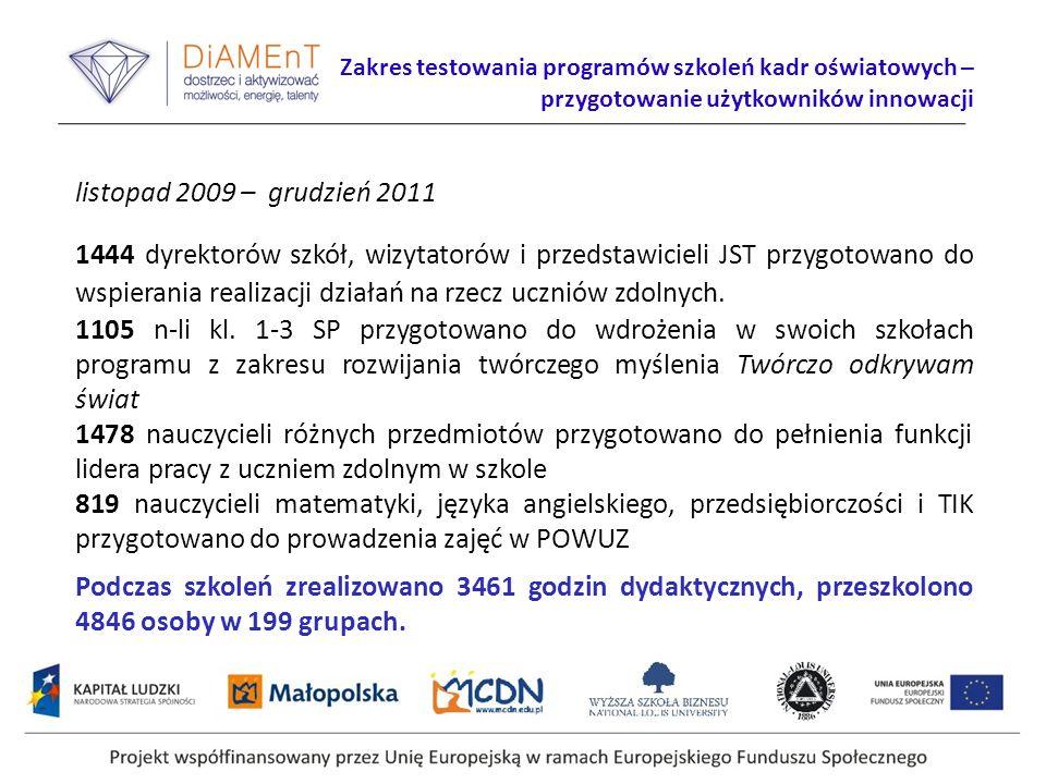 listopad 2009 – grudzień 2011 1444 dyrektorów szkół, wizytatorów i przedstawicieli JST przygotowano do wspierania realizacji działań na rzecz uczniów