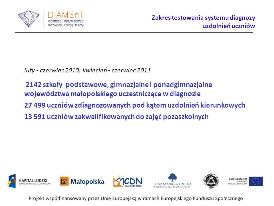 luty - czerwiec 2010, kwiecień - czerwiec 2011 2142 szkoły podstawowe, gimnazjalne i ponadgimnazjalne województwa małopolskiego uczestniczące w diagnozie 27 499 uczniów zdiagnozowanych pod kątem uzdolnień kierunkowych 13 591 uczniów zakwalifikowanych do zajęć pozaszkolnych Zakres testowania systemu diagnozy uzdolnień uczniów