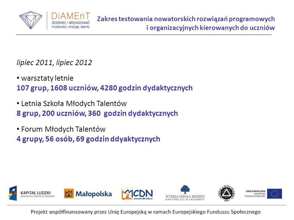 lipiec 2011, lipiec 2012 warsztaty letnie 107 grup, 1608 uczniów, 4280 godzin dydaktycznych Letnia Szkoła Młodych Talentów 8 grup, 200 uczniów, 360 go