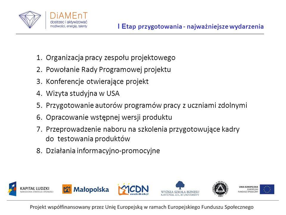 Projekt współfinansowany przez Unię Europejską w ramach Europejskiego Funduszu Społecznego I E tap przygotowania - najważniejsze wydarzenia 1. Organiz