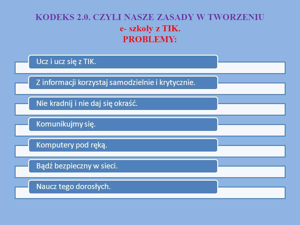KODEKS 2.0. CZYLI NASZE ZASADY W TWORZENIU e- szkoły z TIK. PROBLEMY: Ucz i ucz się z TIK.Z informacji korzystaj samodzielnie i krytycznie.Nie kradnij