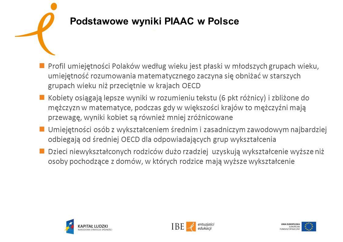 Profil umiejętności Polaków według wieku jest płaski w młodszych grupach wieku, umiejętność rozumowania matematycznego zaczyna się obniżać w starszych