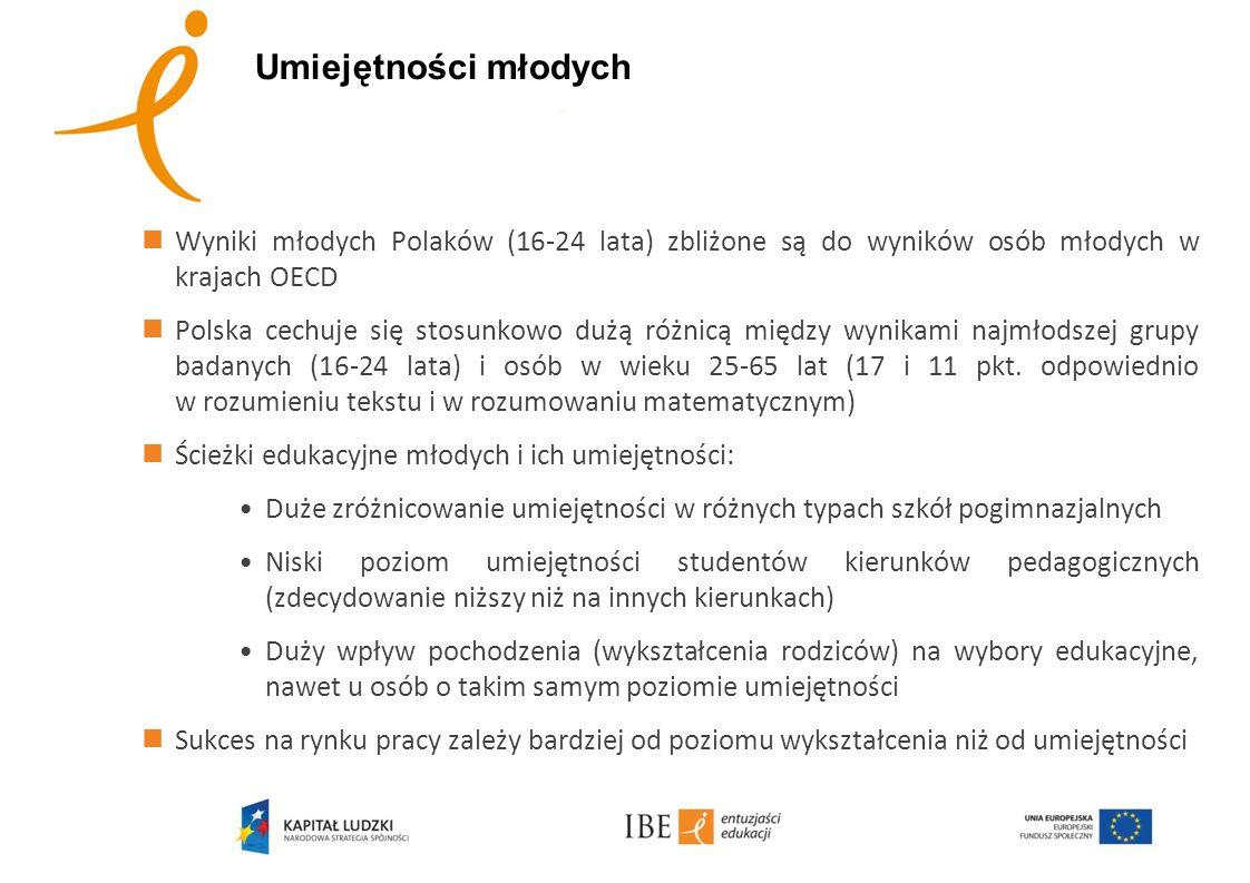 Wyniki młodych Polaków (16-24 lata) zbliżone są do wyników osób młodych w krajach OECD Polska cechuje się stosunkowo dużą różnicą między wynikami najm