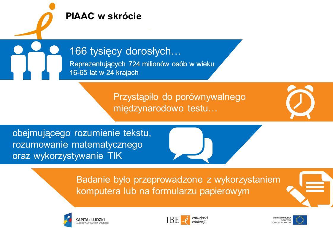 PIAAC w skrócie obejmującego rozumienie tekstu, rozumowanie matematycznego oraz wykorzystywanie TIK 166 tysięcy dorosłych… Reprezentujących 724 milion