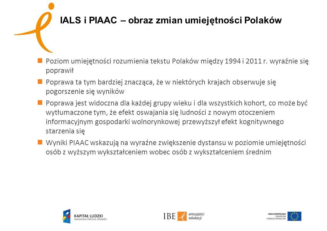 Poziom umiejętności rozumienia tekstu Polaków między 1994 i 2011 r. wyraźnie się poprawił Poprawa ta tym bardziej znacząca, że w niektórych krajach ob