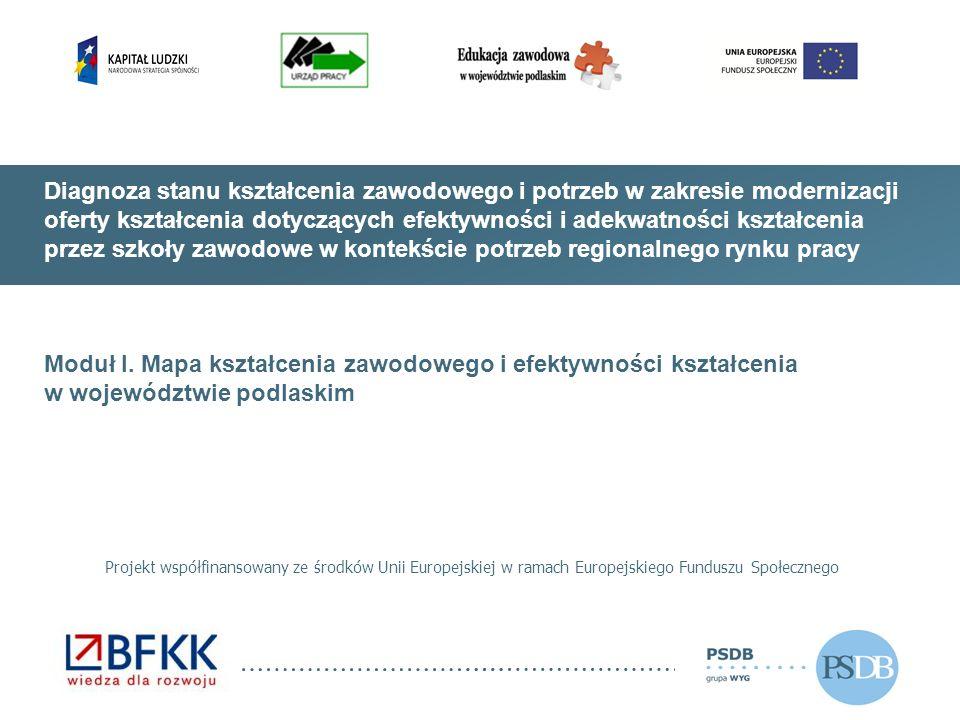 Diagnoza stanu kształcenia zawodowego i potrzeb w zakresie modernizacji oferty kształcenia dotyczących efektywności i adekwatności kształcenia przez szkoły zawodowe w kontekście potrzeb regionalnego rynku pracy Moduł III.