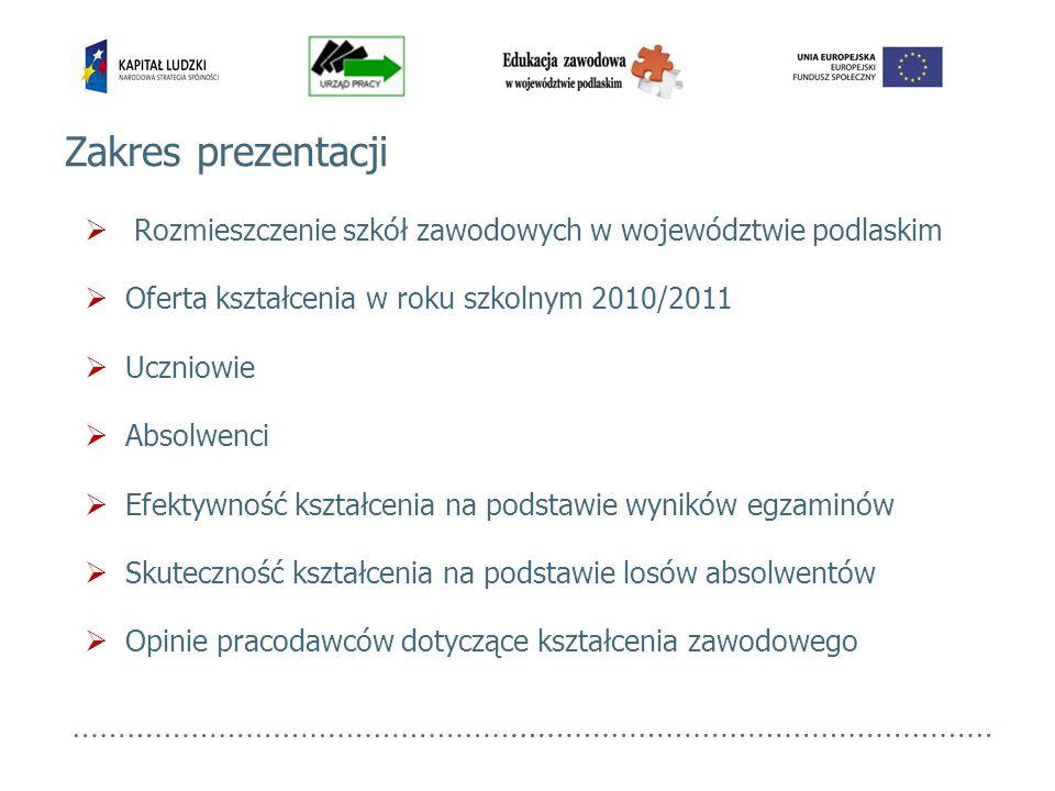 Rozmieszczenie szkół zawodowych w województwie podlaskim Oferta kształcenia w roku szkolnym 2010/2011 Uczniowie Absolwenci Efektywność kształcenia na