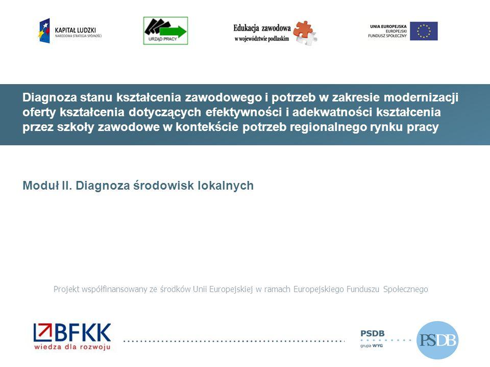 Diagnoza stanu kształcenia zawodowego i potrzeb w zakresie modernizacji oferty kształcenia dotyczących efektywności i adekwatności kształcenia przez s