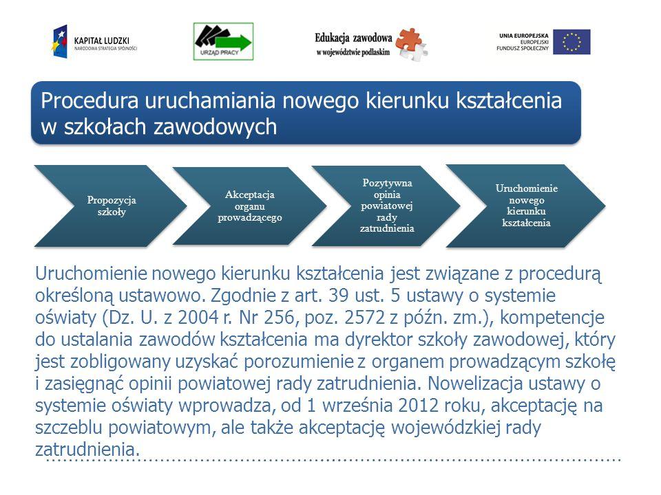 Uruchomienie nowego kierunku kształcenia jest związane z procedurą określoną ustawowo. Zgodnie z art. 39 ust. 5 ustawy o systemie oświaty (Dz. U. z 20