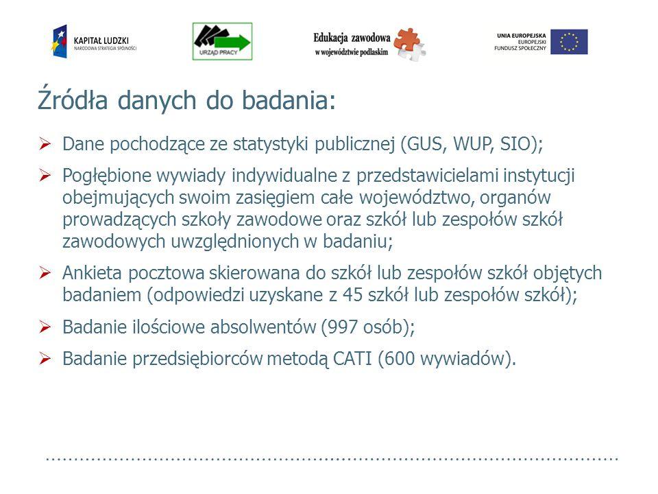 137 szkół zawodowych, w tym 84 technika (w tym technika uzupełniające) i 53 zasadnicze szkoły zawodowe; Największa liczba szkół funkcjonowała w największych ośrodkach miejskich regionu (Białystok, Łomża i Suwałki); Najmniej szkół funkcjonowało w powiatach suwalskim, łomżyńskim, hajnowskim i sejneńskim.