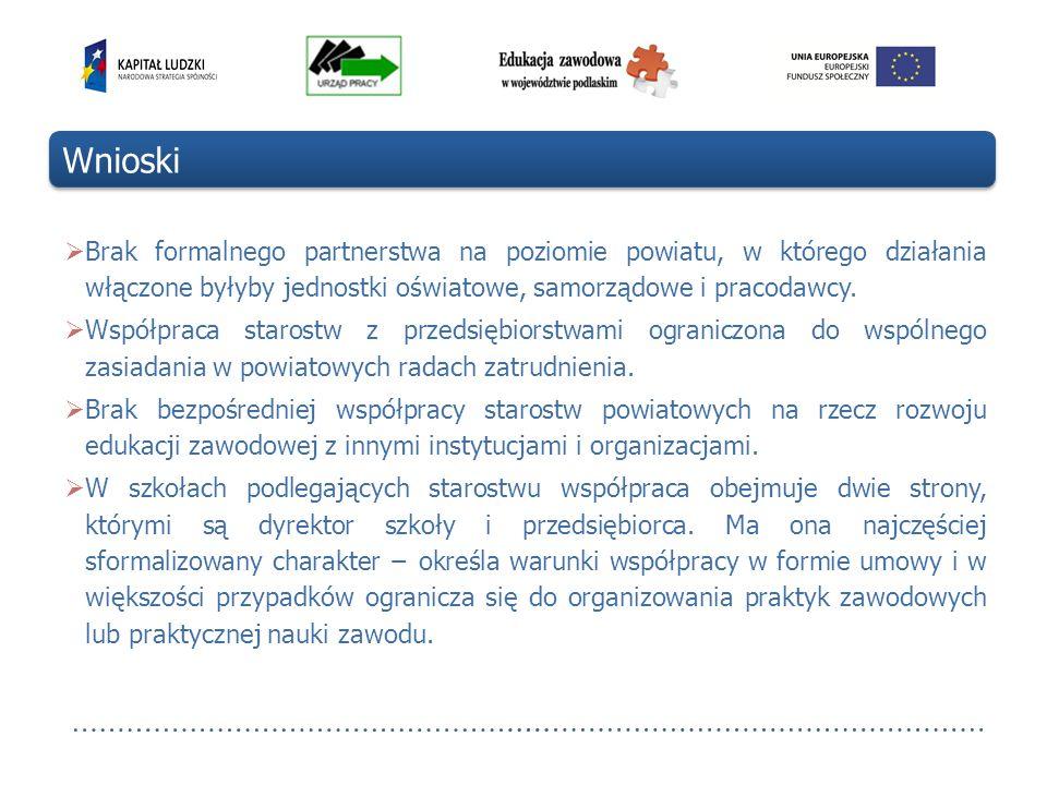 Brak formalnego partnerstwa na poziomie powiatu, w którego działania włączone byłyby jednostki oświatowe, samorządowe i pracodawcy. Współpraca starost