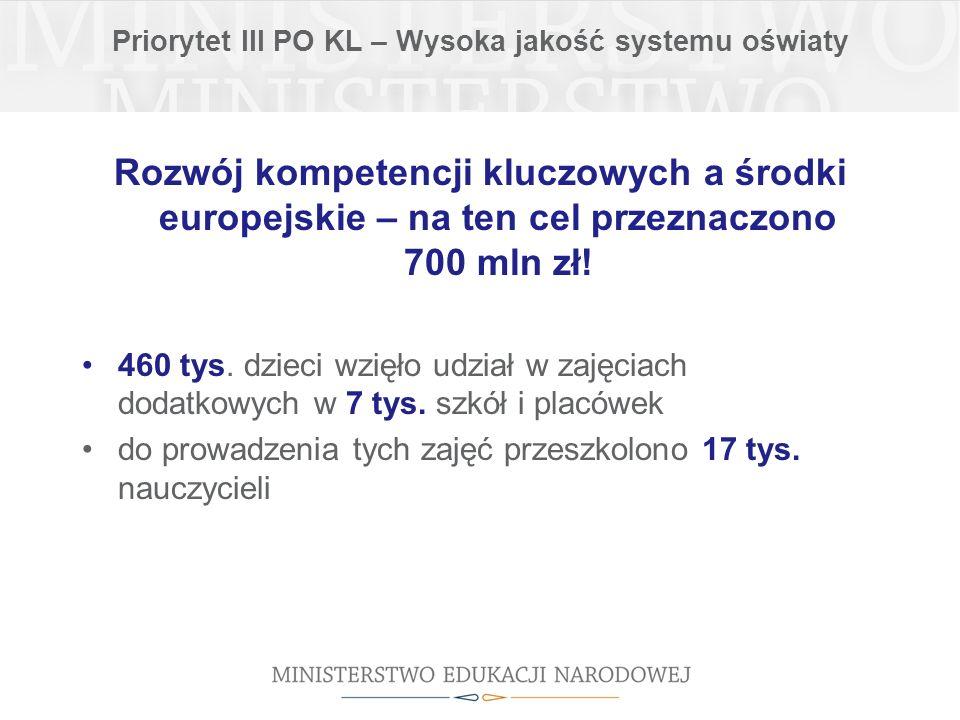Priorytet III PO KL – Wysoka jakość systemu oświaty Rozwój kompetencji kluczowych a środki europejskie – na ten cel przeznaczono 700 mln zł.
