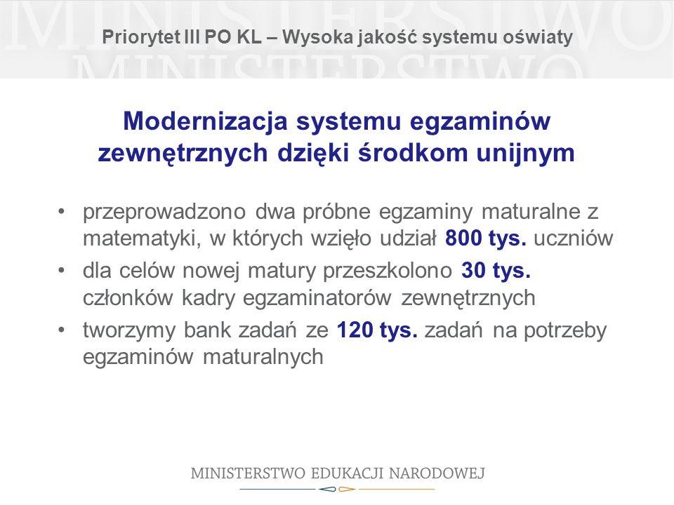 Priorytet III PO KL – Wysoka jakość systemu oświaty Modernizacja systemu egzaminów zewnętrznych dzięki środkom unijnym przeprowadzono dwa próbne egzaminy maturalne z matematyki, w których wzięło udział 800 tys.