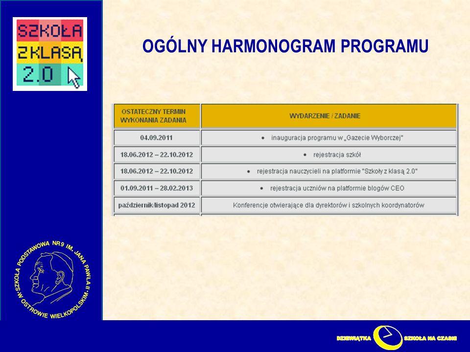 OGÓLNY HARMONOGRAM PROGRAMU