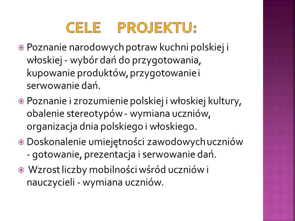 Poznanie narodowych potraw kuchni polskiej i włoskiej - wybór dań do przygotowania, kupowanie produktów, przygotowanie i serwowanie dań.