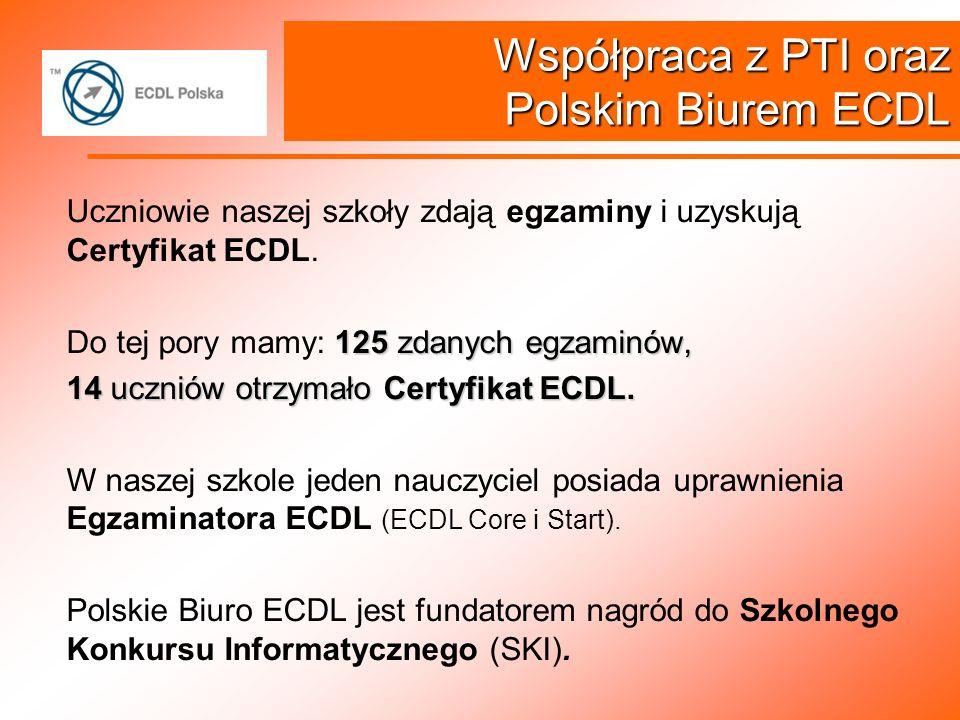 Współpraca z PTI oraz Polskim Biurem ECDL Uczniowie naszej szkoły zdają egzaminy i uzyskują Certyfikat ECDL. 125 zdanych egzaminów, Do tej pory mamy:
