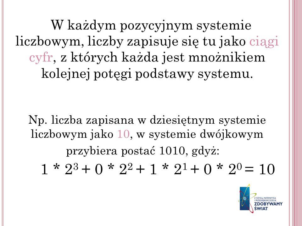 W każdym pozycyjnym systemie liczbowym, liczby zapisuje się tu jako ciągi cyfr, z których każda jest mnożnikiem kolejnej potęgi podstawy systemu. Np.