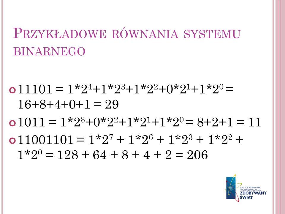 P RZYKŁADOWE RÓWNANIA SYSTEMU BINARNEGO 11101 = 1*2 4 +1*2 3 +1*2 2 +0*2 1 +1*2 0 = 16+8+4+0+1 = 29 1011 = 1*2 3 +0*2 2 +1*2 1 +1*2 0 = 8+2+1 = 11 110
