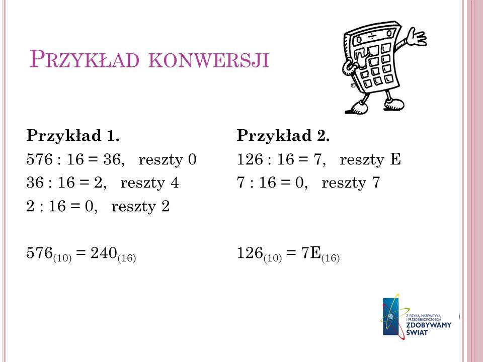 P RZYKŁAD KONWERSJI Przykład 1. 576 : 16 = 36, reszty 0 36 : 16 = 2, reszty 4 2 : 16 = 0, reszty 2 576 (10) = 240 (16) Przykład 2. 126 : 16 = 7, reszt