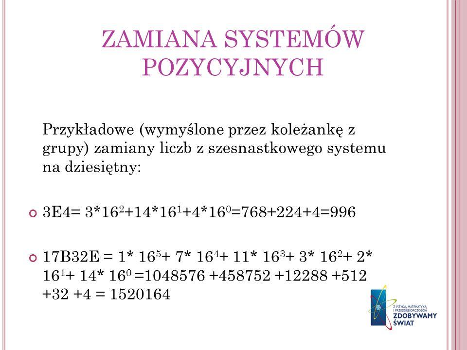 ZAMIANA SYSTEMÓW POZYCYJNYCH Przykładowe (wymyślone przez koleżankę z grupy) zamiany liczb z szesnastkowego systemu na dziesiętny: 3E4= 3*16 2 +14*16