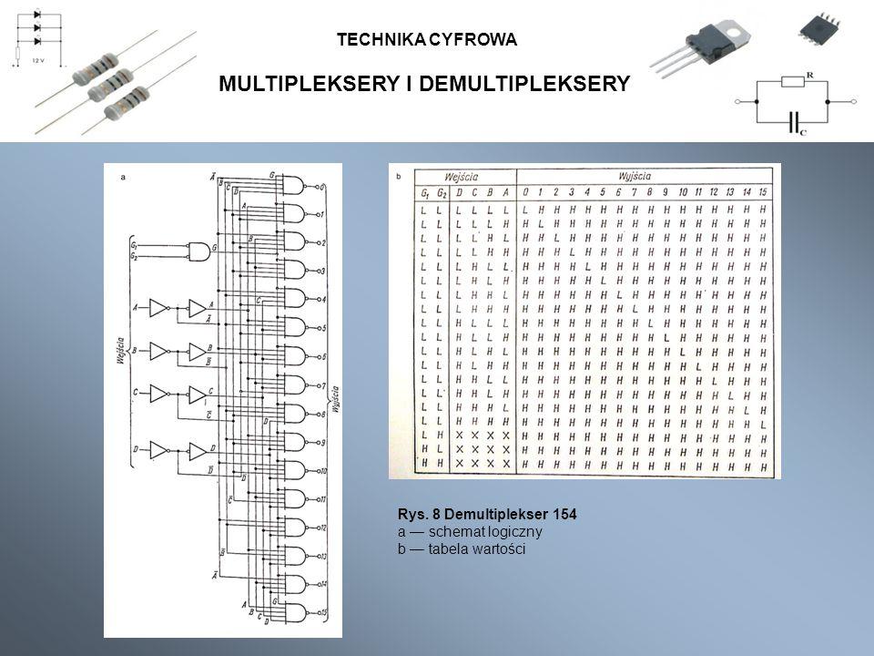 MULTIPLEKSERY I DEMULTIPLEKSERY TECHNIKA CYFROWA Rys. 8 Demultiplekser 154 a schemat logiczny b tabela wartości
