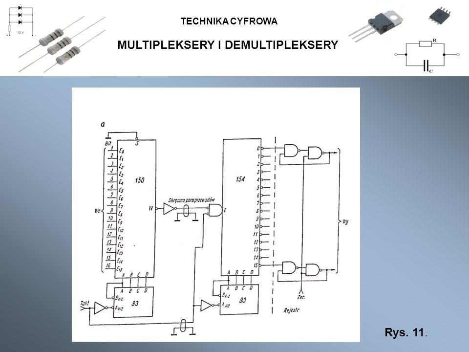 MULTIPLEKSERY I DEMULTIPLEKSERY TECHNIKA CYFROWA Rys. 11.