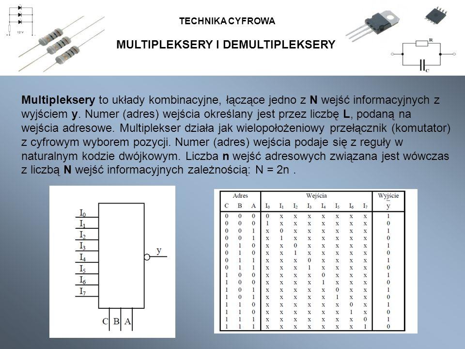 MULTIPLEKSERY I DEMULTIPLEKSERY TECHNIKA CYFROWA Multipleksery to układy kombinacyjne, łączące jedno z N wejść informacyjnych z wyjściem y. Numer (adr