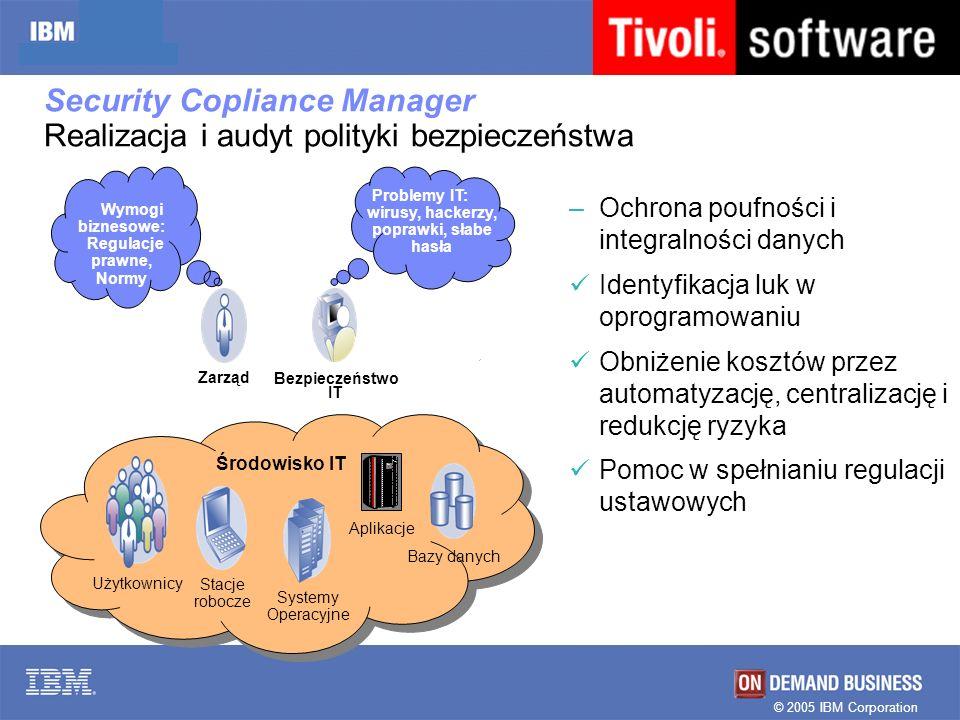 © 2005 IBM Corporation Security Copliance Manager Realizacja i audyt polityki bezpieczeństwa Systemy Operacyjne Aplikacje Stacje robocze Bazy danych B