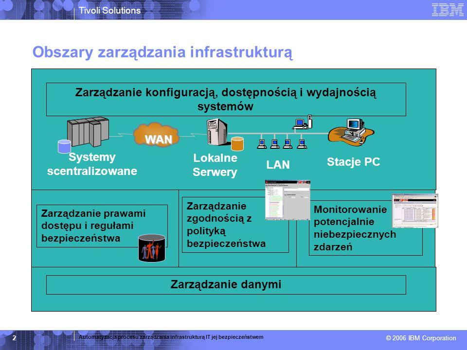 © 2005 IBM Corporation Zarządzanie tożsamością użytkowników i kontrolą dostępu Synchronizacja źródeł danych HR NOS Książka adresowa System FK Centrala telefoniczna Kadry System ERP Integracja tożsamości System pocztowy User Provisioning Zarządzanie kontami i tożsamością Kontrola dostępu do systemów i danych Kontrola dostępu Użytkownicy Konta Kontrola Kontrola: kto się dostaje i do jakich danych Zarządzanie kontami w całym środowisku Automatyczna synchronizacja danych TDI TIM TAM TPM