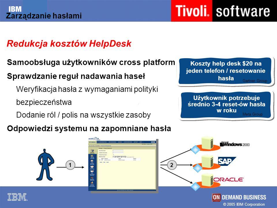 © 2005 IBM Corporation Zarządzanie hasłami Samoobsługa użytkowników cross platform Sprawdzanie reguł nadawania haseł Weryfikacja hasła z wymaganiami p