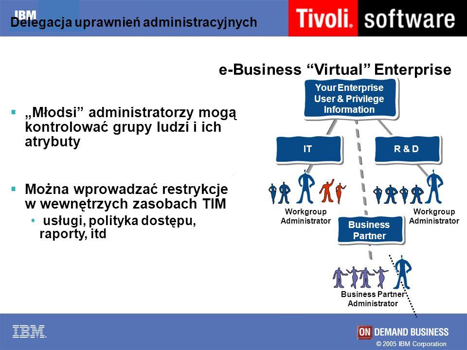 © 2005 IBM Corporation Delegacja uprawnień administracyjnych Młodsi administratorzy mogą kontrolować grupy ludzi i ich atrybuty Można wprowadzać restr