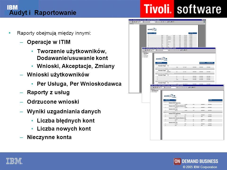 © 2005 IBM Corporation Audyt i Raportowanie Raporty obejmują między innymi: –Operacje w ITIM Tworzenie użytkowników, Dodawanie/usuwanie kont Wnioski,
