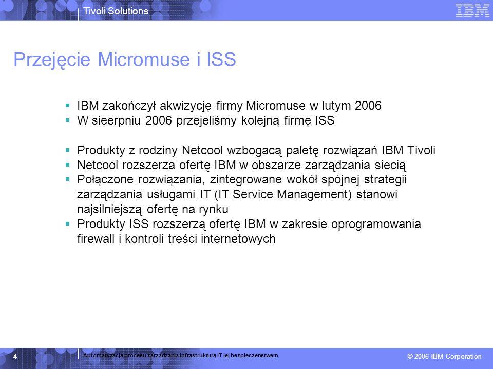 © 2005 IBM Corporation Directory Server Directory Integrator Identity Manager Access Manager Privacy Manager Federated Identity Manager Wszystko co potrzebne od jednego dostawcy IBM Tivoli: Zarządzanie bezpieczeństwem