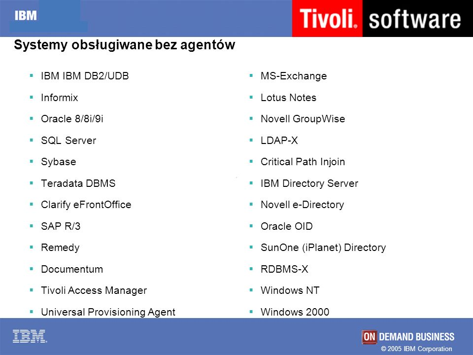 © 2005 IBM Corporation Systemy obsługiwane bez agentów IBM IBM DB2/UDB Informix Oracle 8/8i/9i SQL Server Sybase Teradata DBMS Clarify eFrontOffice SAP R/3 Remedy Documentum Tivoli Access Manager Universal Provisioning Agent MS-Exchange Lotus Notes Novell GroupWise LDAP-X Critical Path Injoin IBM Directory Server Novell e-Directory Oracle OID SunOne (iPlanet) Directory RDBMS-X Windows NT Windows 2000