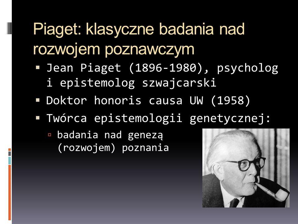 Piaget: klasyczne badania nad rozwojem poznawczym Jean Piaget (1896-1980), psycholog i epistemolog szwajcarski Doktor honoris causa UW (1958) Twórca e