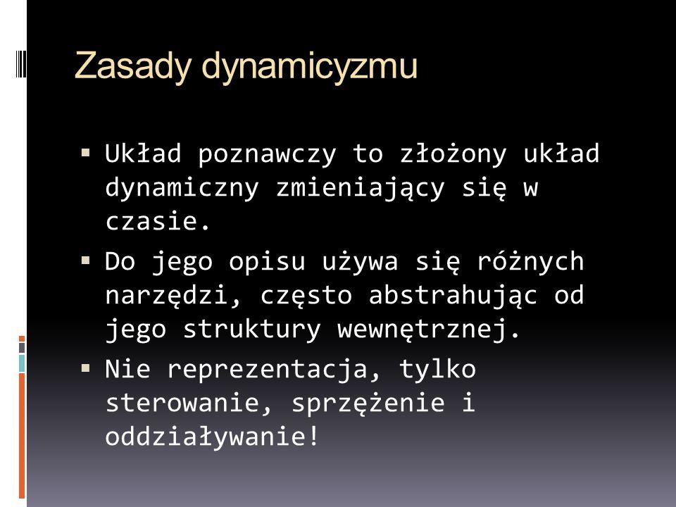 Zasady dynamicyzmu Układ poznawczy to złożony układ dynamiczny zmieniający się w czasie. Do jego opisu używa się różnych narzędzi, często abstrahując