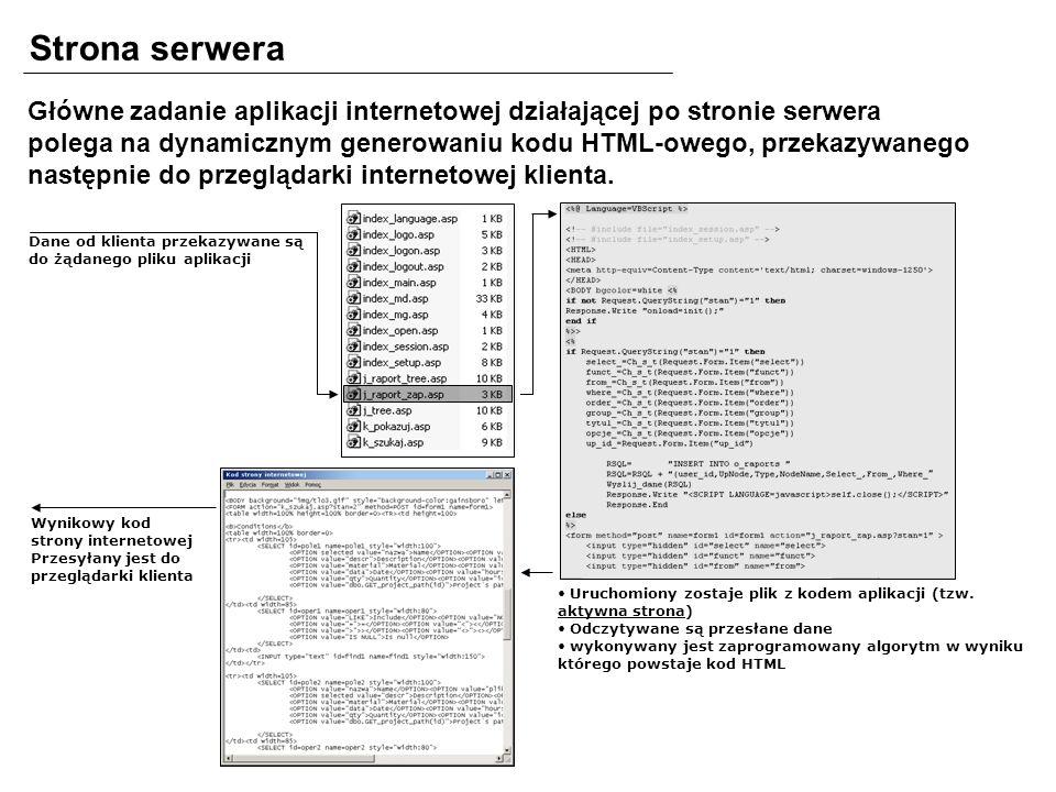 Strona serwera Główne zadanie aplikacji internetowej działającej po stronie serwera polega na dynamicznym generowaniu kodu HTML-owego, przekazywanego następnie do przeglądarki internetowej klienta.