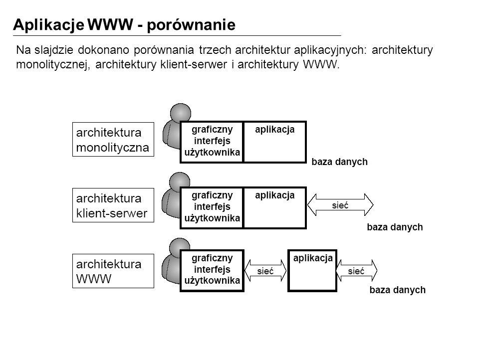 Aplikacje WWW - porównanie Na slajdzie dokonano porównania trzech architektur aplikacyjnych: architektury monolitycznej, architektury klient-serwer i architektury WWW.
