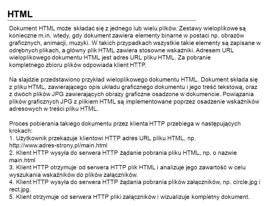 Dokument HTML może składać się z jednego lub wielu plików. Zestawy wieloplikowe są konieczne m.in. wtedy, gdy dokument zawiera elementy binarne w post